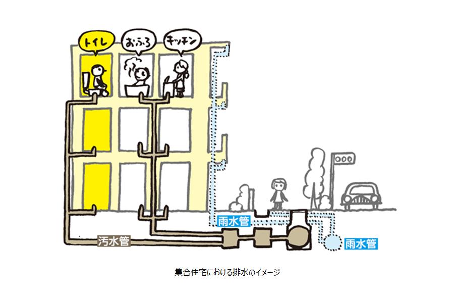 集合住宅におけるトイレの災害対応|災害時の水洗トイレの再開方法について【後編】