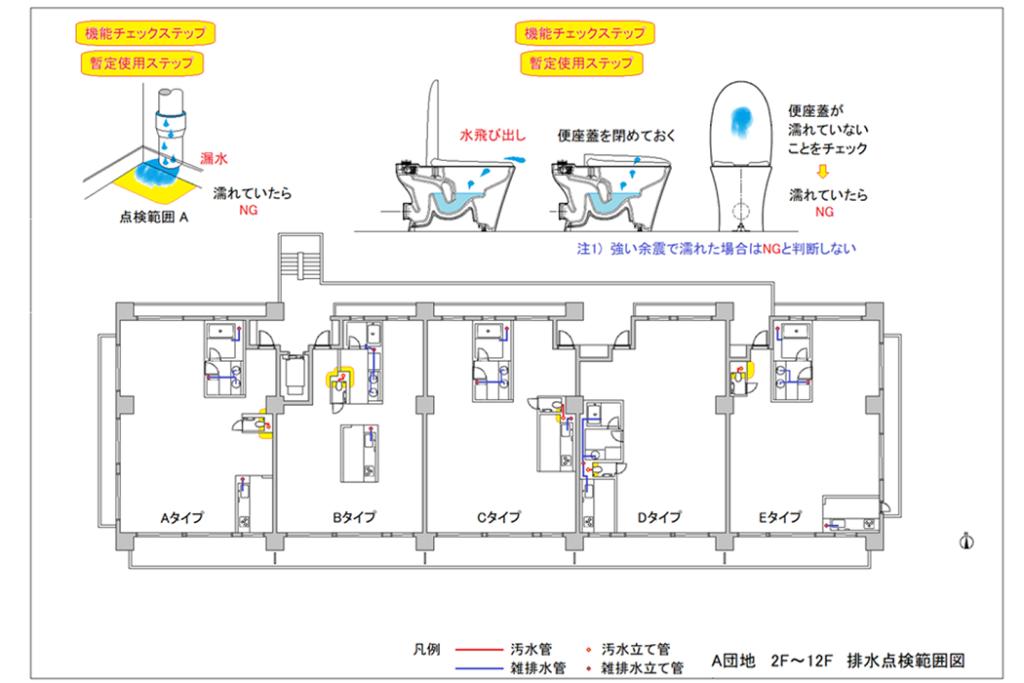 災害時、安全に水洗トイレの使用を再開するには|「集合住宅の『災害時のトイレ使用マニュアル』作成手引き」の概説
